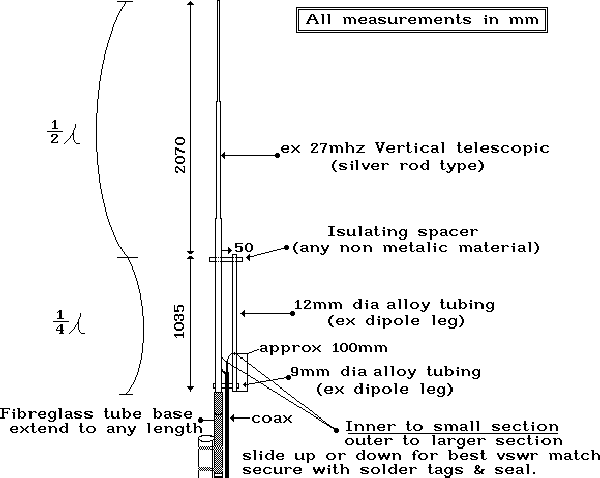 Here Can You Find A Schematic Of A 4 Meter Antenna From A Old Silverrot Antenna