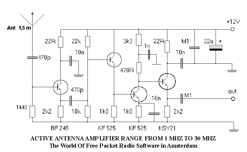 Here Can You Find a Schematics From a Active Antenna Amplifier With a Range From 1 MHz to 30 MHz