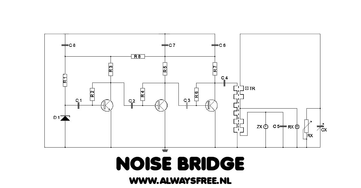 Noise Bridge - The World of Free Packet Amsterdam on